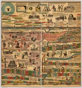 Mapa historie 1881 (Adams)