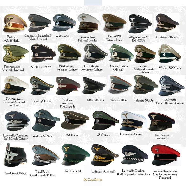 Atlas německých vojenských čepic