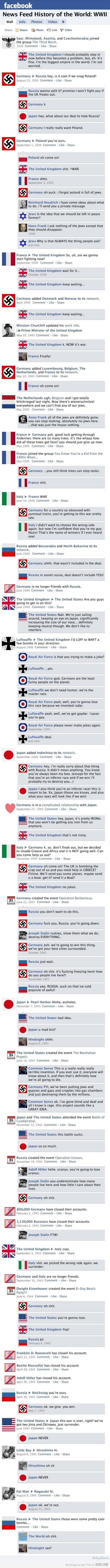 Druhá světová válka na Facebooku