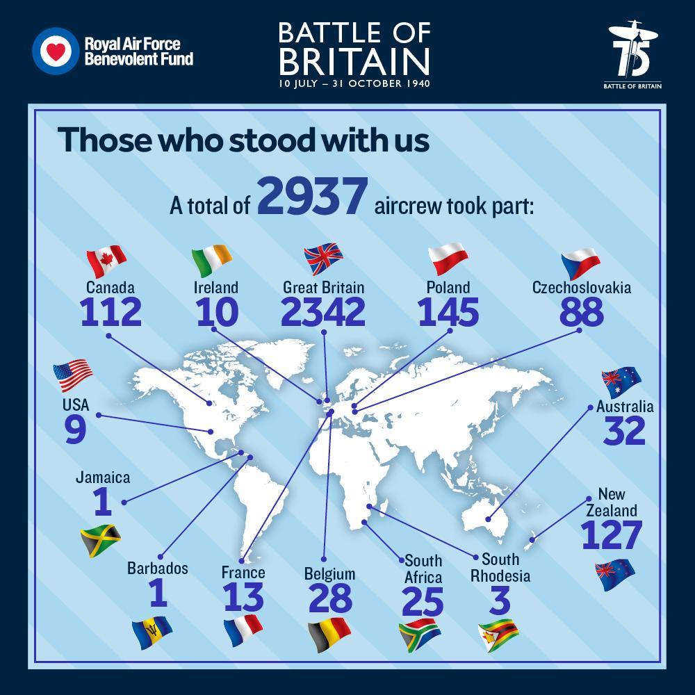 Jaké národnosti létaly na straně spojenců v Bitvě o Británii?