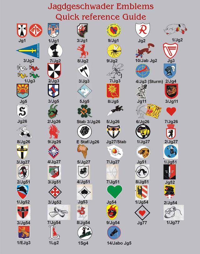 Emblémy stíhacích jednotek Luftwaffe
