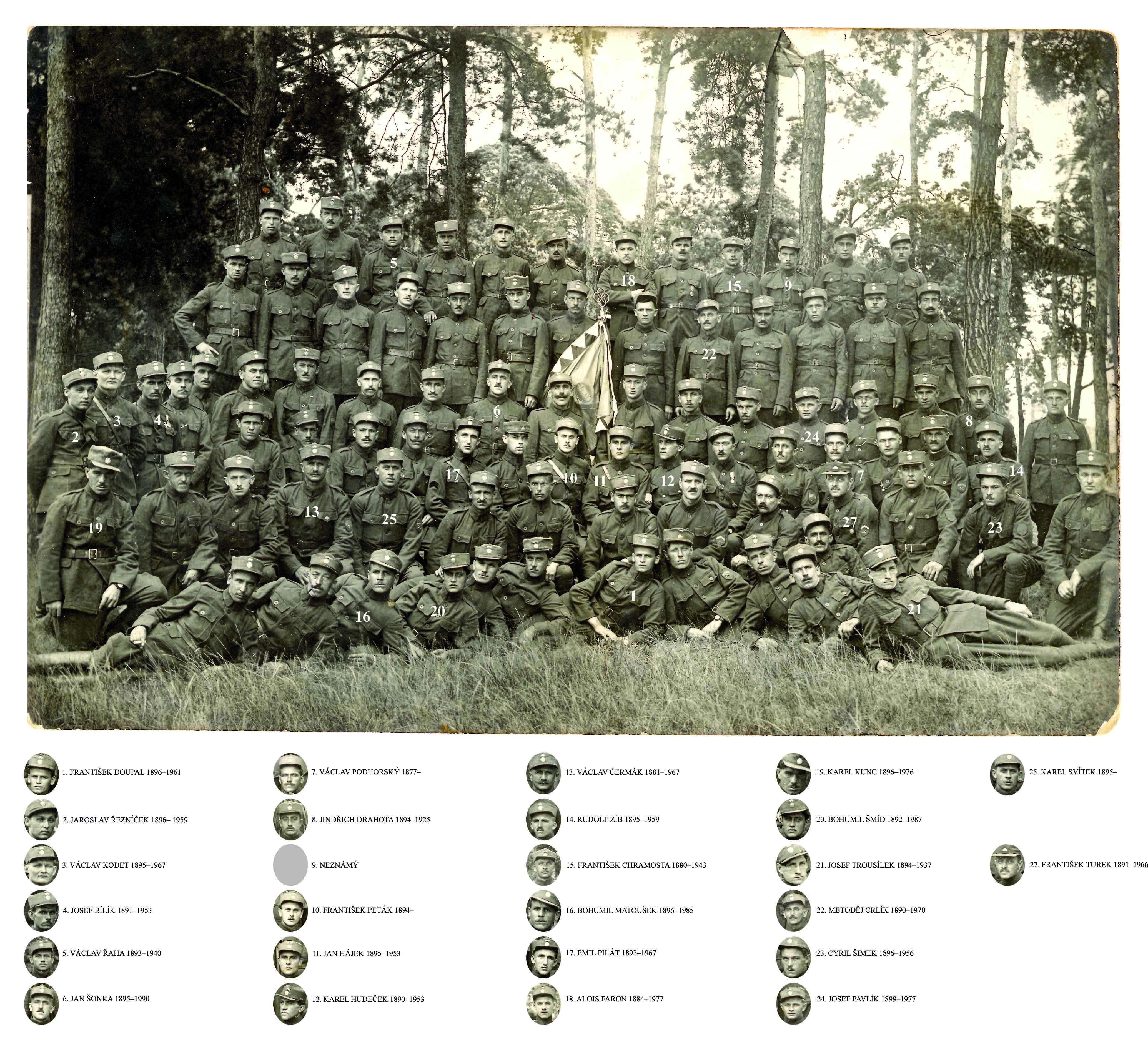 Zatím identifikovaní legionáři z fotky u vlaku Orlík